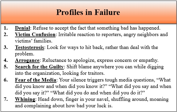 Profiles in Failure