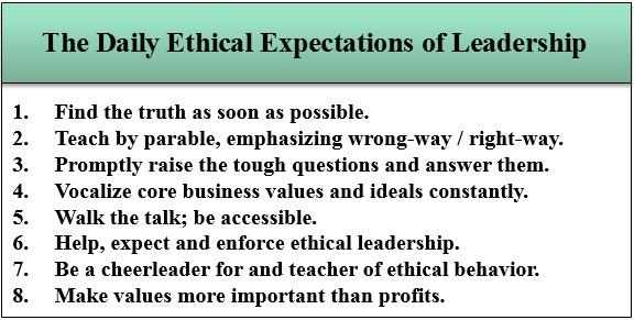 The Ethical Expectations of Leadership